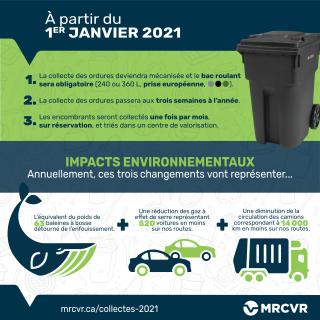 COLLECTES DES MATIÈRES RÉSIDUELLES Annonce des mesures d'amélioration des impacts environnementaux